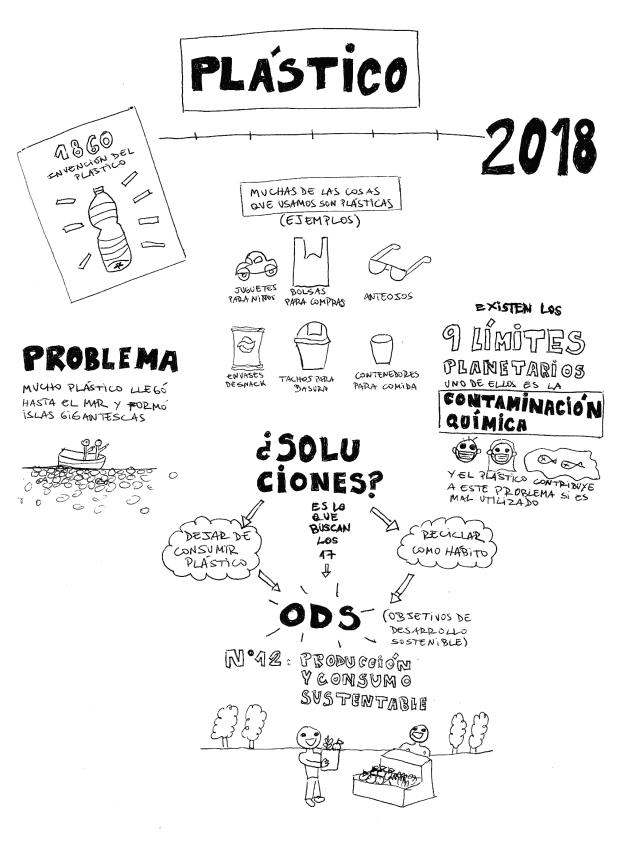 InfografíaManual